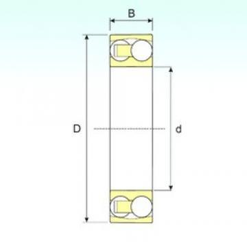 85 mm x 180 mm x 41 mm  ISB 1317 Rodamientos De Bolas Autoalineables